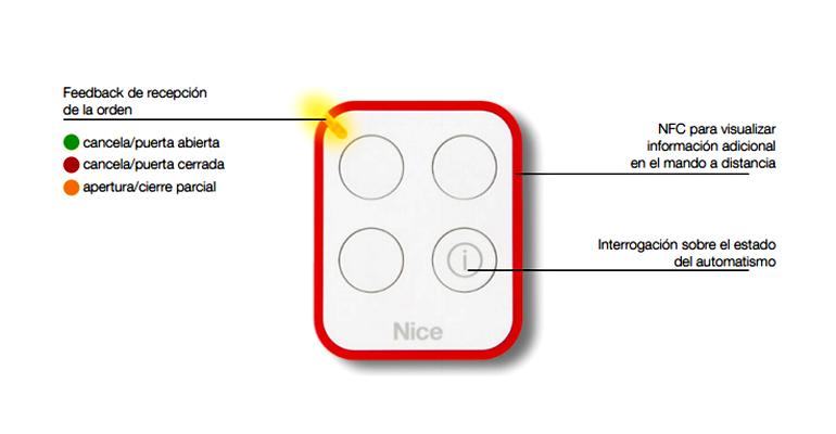 Dispositivo para automatismos de puertas