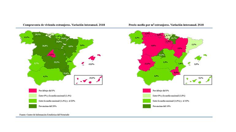 Los británicos siguen siendo los extranjeros que más inmuebles compran en España