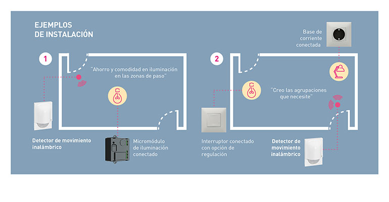Legrand aplicaciones detector