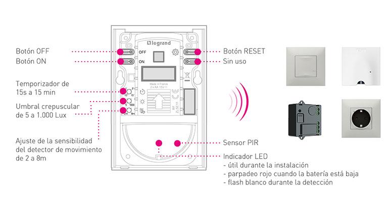 Legrand detalle detector