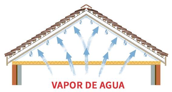 onduline-impermeabilizacion-cubiertas-filtraciones-vapor-agua