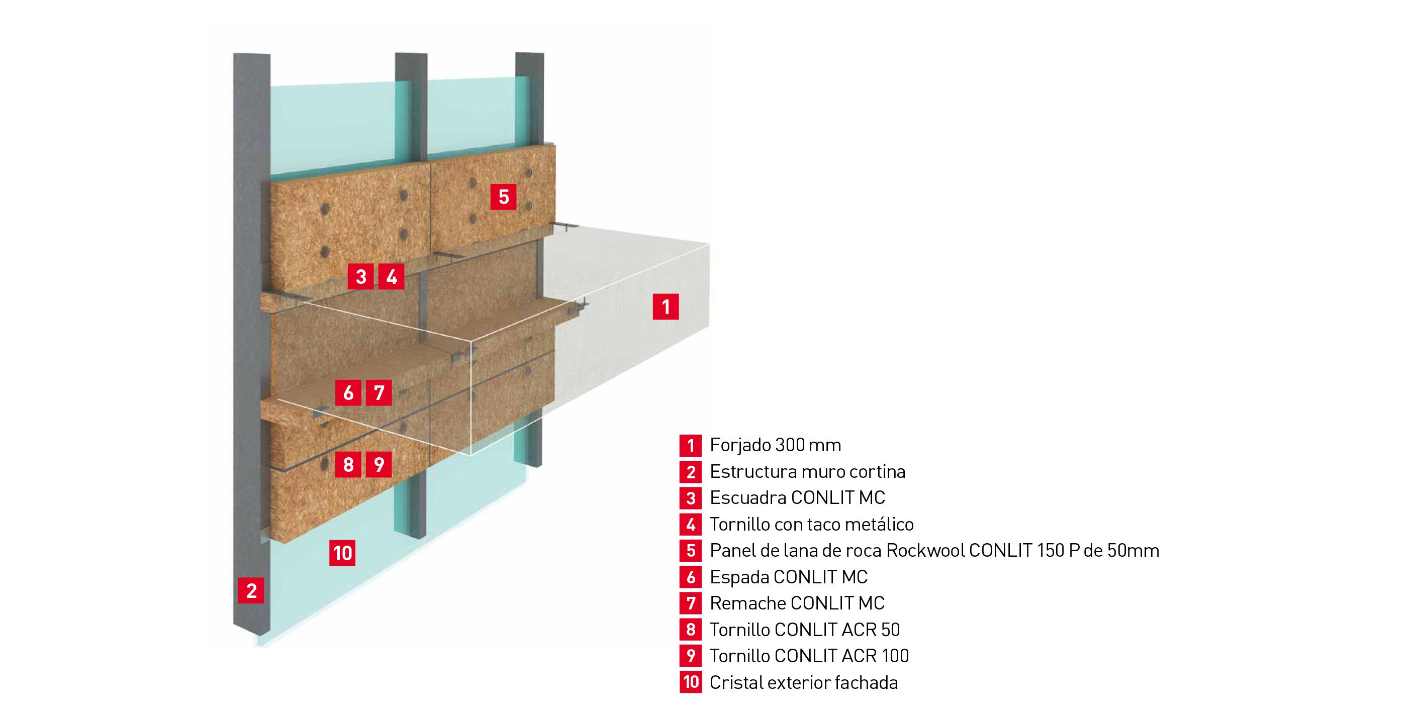 Barrera cortafuegos para fachadas